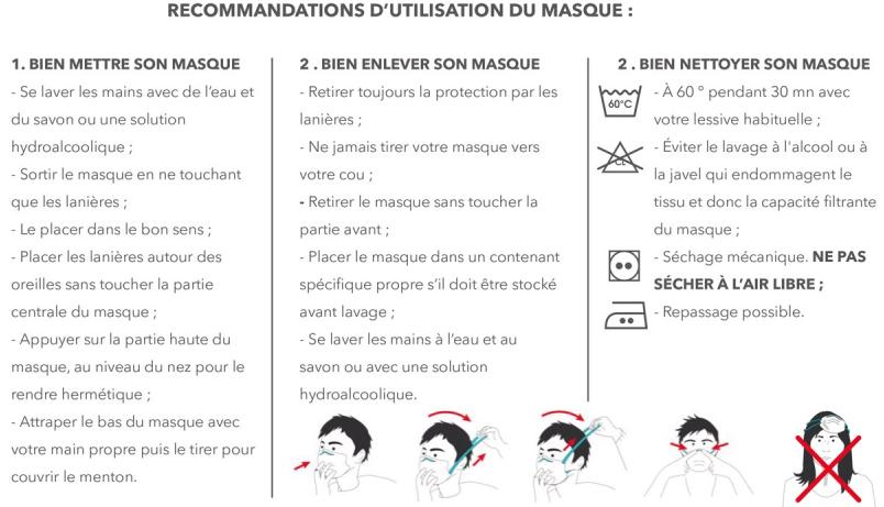 Masque de protection individuelle - recommandations d'utilisation